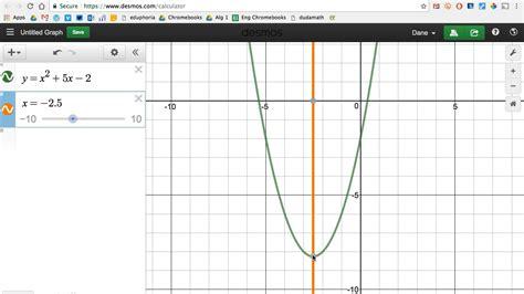 finding vertex axis  symmetry  roots  desmos