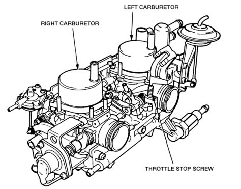 s s 388 carb diagram repair guides idle speed and mixture adjustments