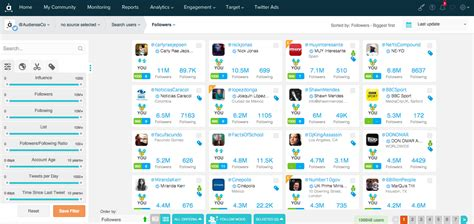 twitter layout checker increase twitter engagements with powerful free tools
