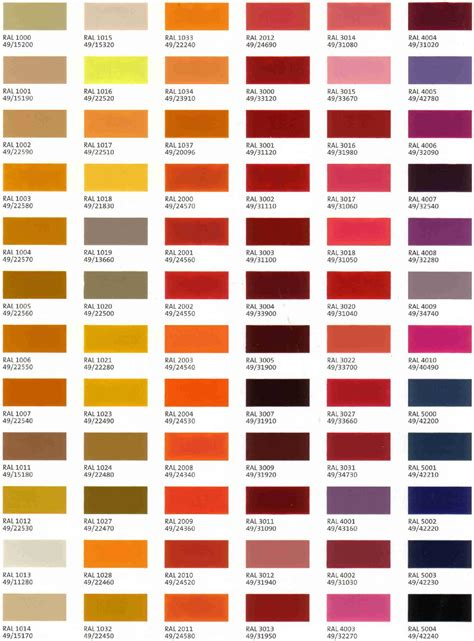 6 best images of asian paints colour chart nippon paint color chart interior porsche paint