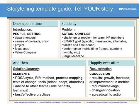 inspire change  storytelling template labor management partnership