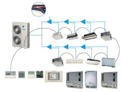 Ac Vrv System daikin vrv air conditioning installation
