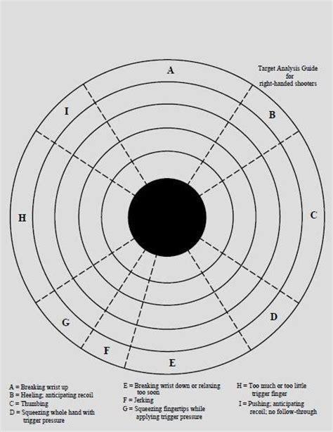free printable idpa targets targets only free men