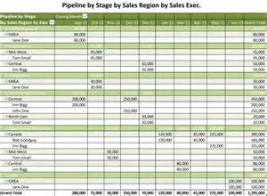 sales funnel template excel sales funnel template excel with win loss analysis