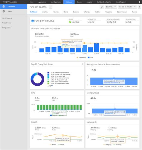 python application automate testing pipelines for python monitoring appdynamics