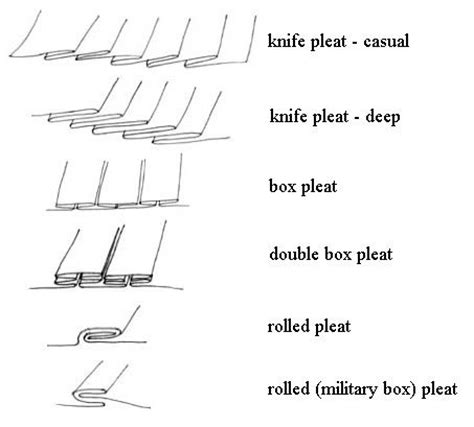 layout definition sewing 17 best images about types of pleating on pinterest