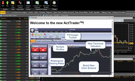 how to trade cryptocurrency for beginners autos post cryptocurrency trading avatrade autos post