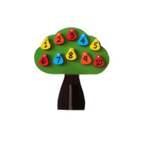 pohon angka  mudah mengajari anak tk berhitung