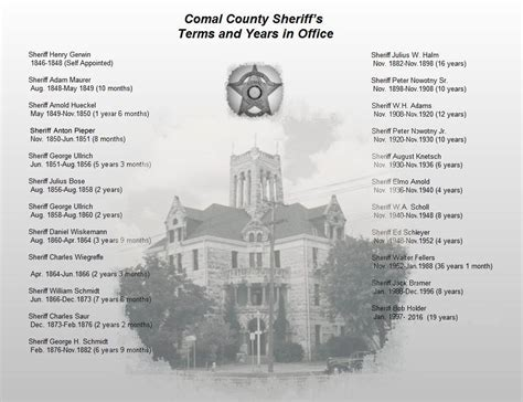 Comal County Criminal Record Search Sheriff S Office Comal County