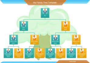 family tree templates free how to use family tree templates
