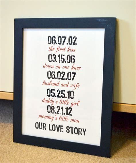 Anniversary 11x14 gift  important dates  our love story