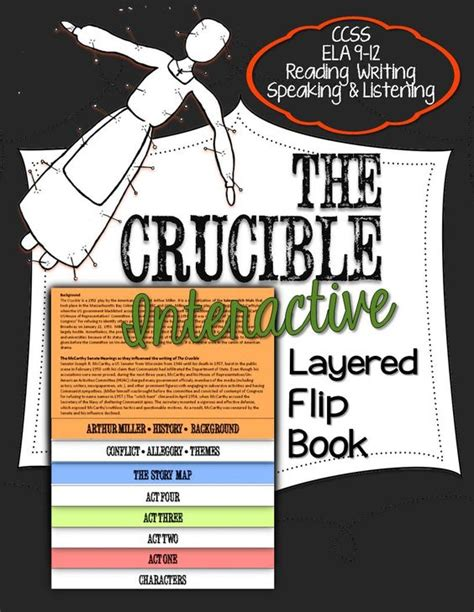 state one of the themes of the crucible the crucible reading literature guide flip book study
