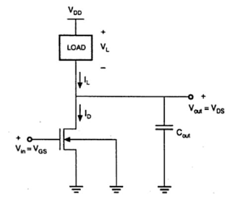 mos capacitor explained mos capacitor explained 28 images schematic of a transistor schematic wiring diagram and