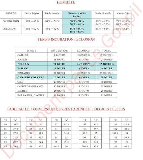Calendrier D Incubation Mire A Oeufs Page 2