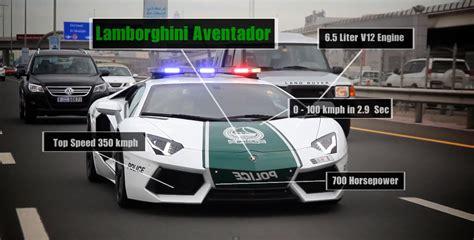 Dubai Police Supercars Explained: The Full Story