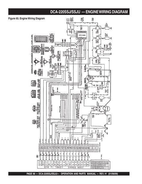 panel genset wiring diagram pdf wiring