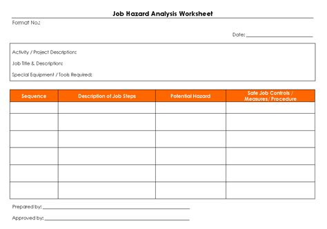 Job Hazard Analysis Template Free Business Plan Template Safety Analysis Template