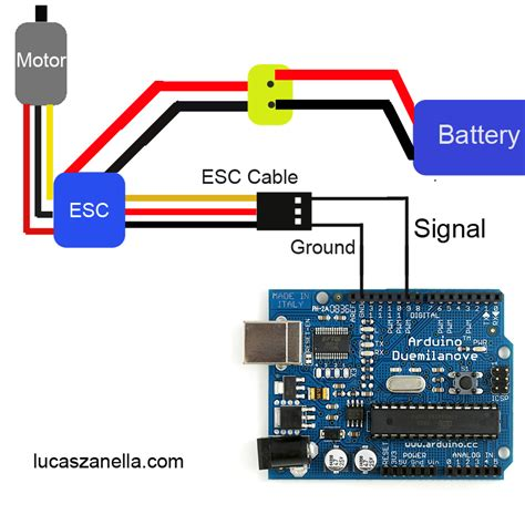 hobbyking boat esc programming card reverse engineering of hobbyking esc programming card
