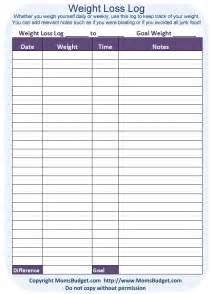 Weight Loss Record Template by Weight Loss Log Free Printable Worksheet From Momsbudget