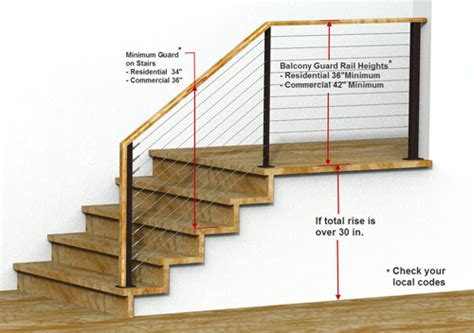 height of banister on stairs 9 stair handrail height