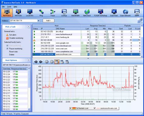 network tools axence nettools pro 4 0 10 11074