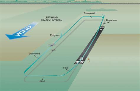 traffic pattern theory make better landings student pilot news