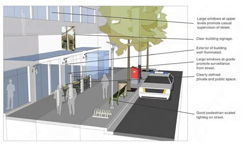 design for the environment list exterior guide for cpted mobility hub guidelines cpted