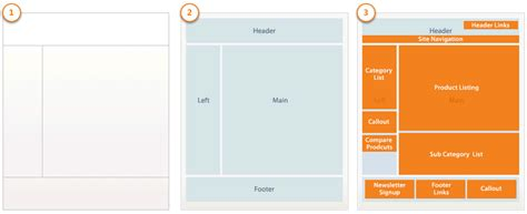 layout containers in magento 2 part 1 envalo layout overview magento 2 developer documentation