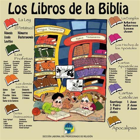 libro biblia del ministro rv60 cartel libros biblia morgan cartelitos