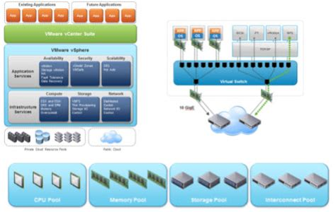 Free VMware PowerPoint Icons and Images   ESX Virtualization