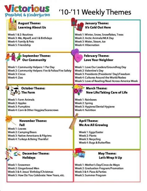kindergarten topics themes preschool weekly themes every school teacher should have