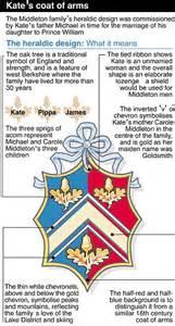 design meaning cambridge duke and duchess of cambridge the amilia affair