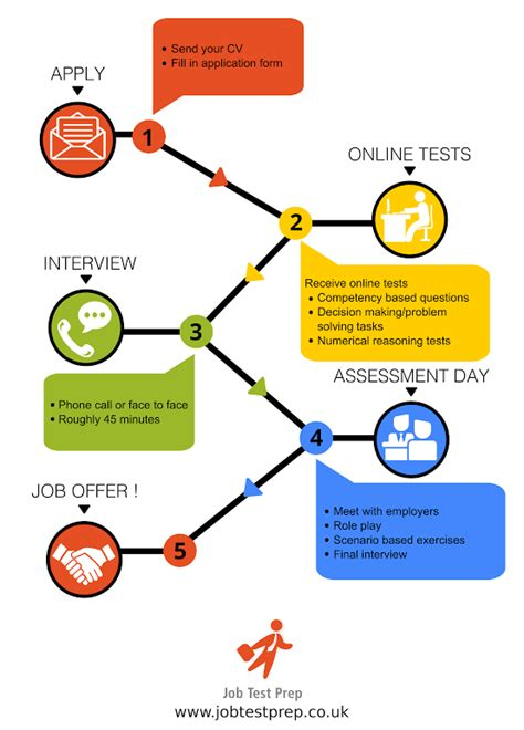 tutorialspoint bash online exle of thesis proposal in architecture persuasive
