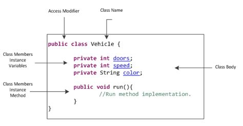 java pattern matcher variables java variables types of variables in java