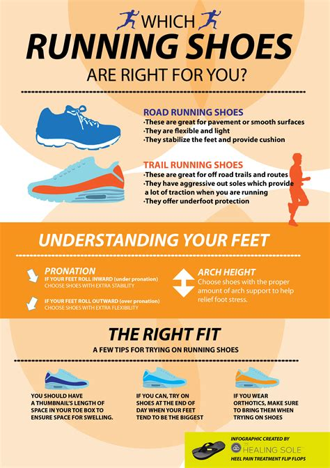 how to what type of running shoe you need how to choose the right running shoe the healing sole
