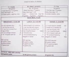 menu for diabetic intuitive value diabetes meal planning