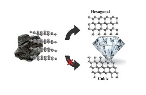 scientists solve puzzle  turning graphite  diamond