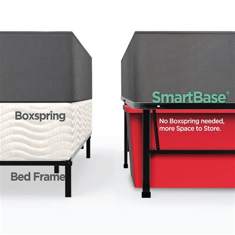 do you need a boxspring with a platform bed box springs vs platform beds us mattress with do need a
