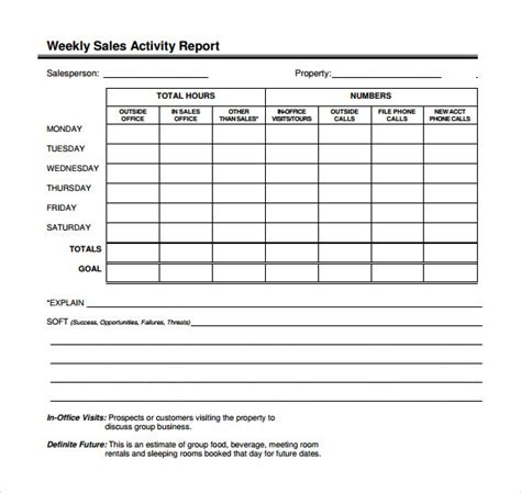 sle visit report format sle sales call report sle 12 free documents in