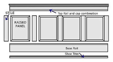 Dining Room Chair Rail Ideas raised panel wainscot installation providers of panel