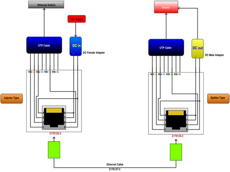 stunning poe ethernet wiring diagram pictures inspiration