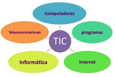 imagenes png para que sirven aprendiendo tic con fines 2 qu 233 son las tic