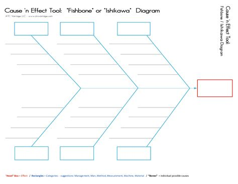 blank fishbone diagram template online calendar templates