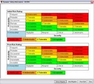 safety matrix template safety risk matrix