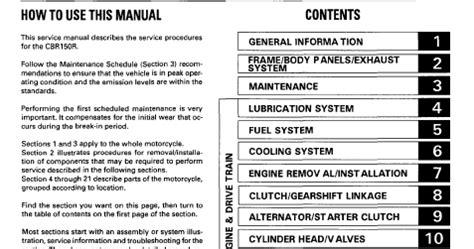 Buku Graham Bell buku manual motor buku manual cbr150r