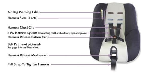 correct car seat car seat installation properly installing a car seat