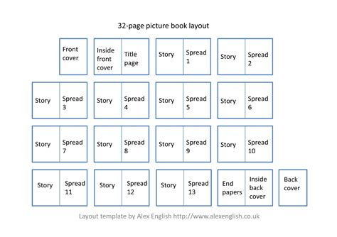 book layout template alex children s author
