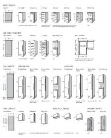 Standard Kitchen Cabinet Measurements by Kitchen Cabinet Dimensions Standard Pinterest