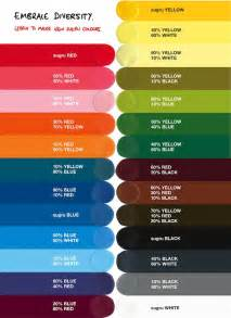what colors to mix to make black sugru colour mixing chart