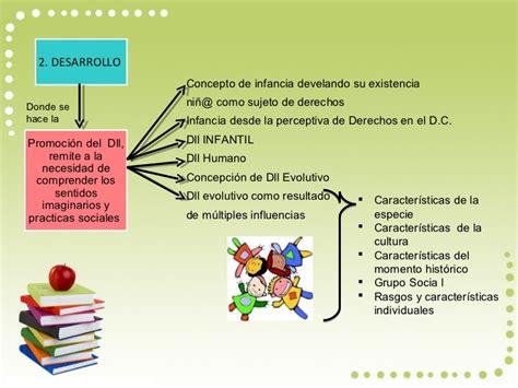 preguntas generadoras y complementarias mis creaciones de pedagog 205 a infantil pr 193 cticaviii